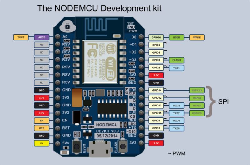 NodeMcu Lua ESP8266 CH340G WIFI Internet Development Board Module for IoT