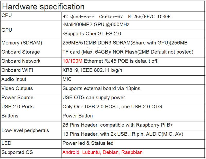 orange pi zero detailed specification