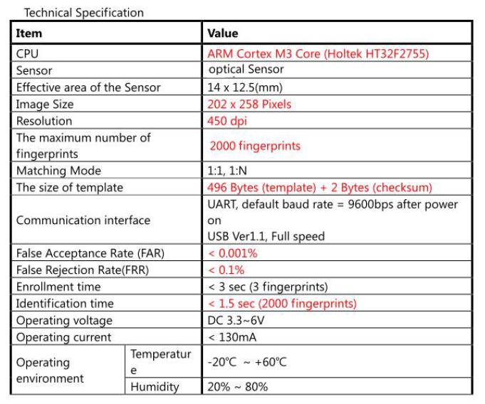 technical-details-GT-511C5