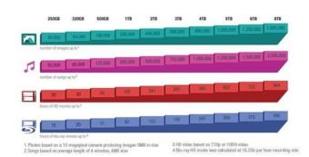 wd-blue-1tb-desktop-hard-disk-drive-7200-rpm-sata-6gbsx (3)